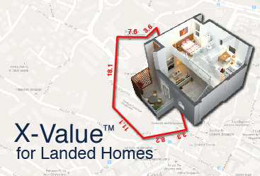 http://www.srx.com.sg/ask-home-prof/6442/5-quick-steps-to-pricing-a-landed-home